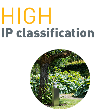 high IP classification